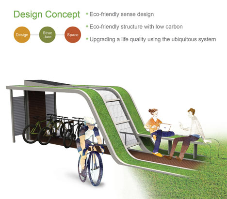 Nviro Green Home Solar Bicycle Station