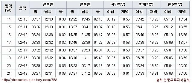 일출 일몰 시간표
